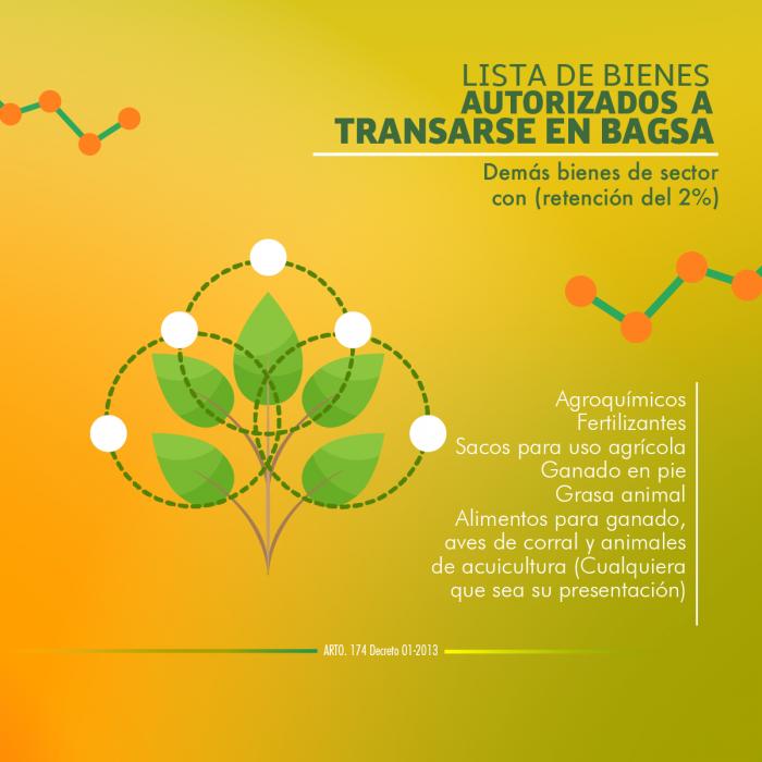 Bienes-transables7